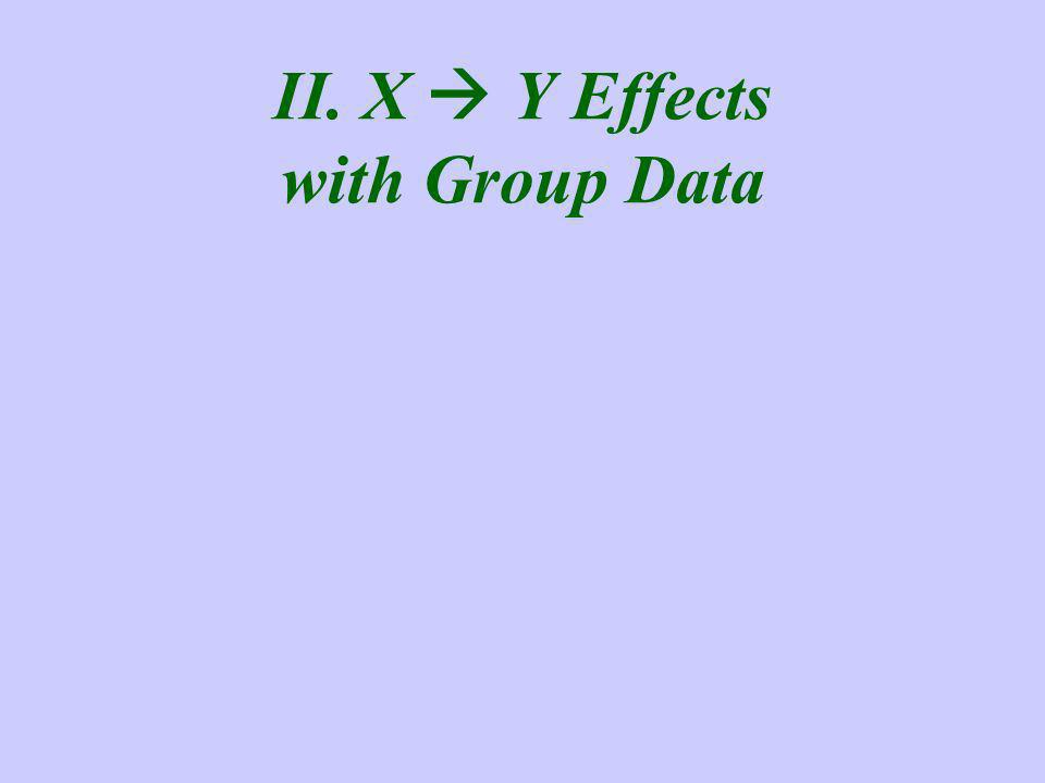 II. X Y Effects with Group Data