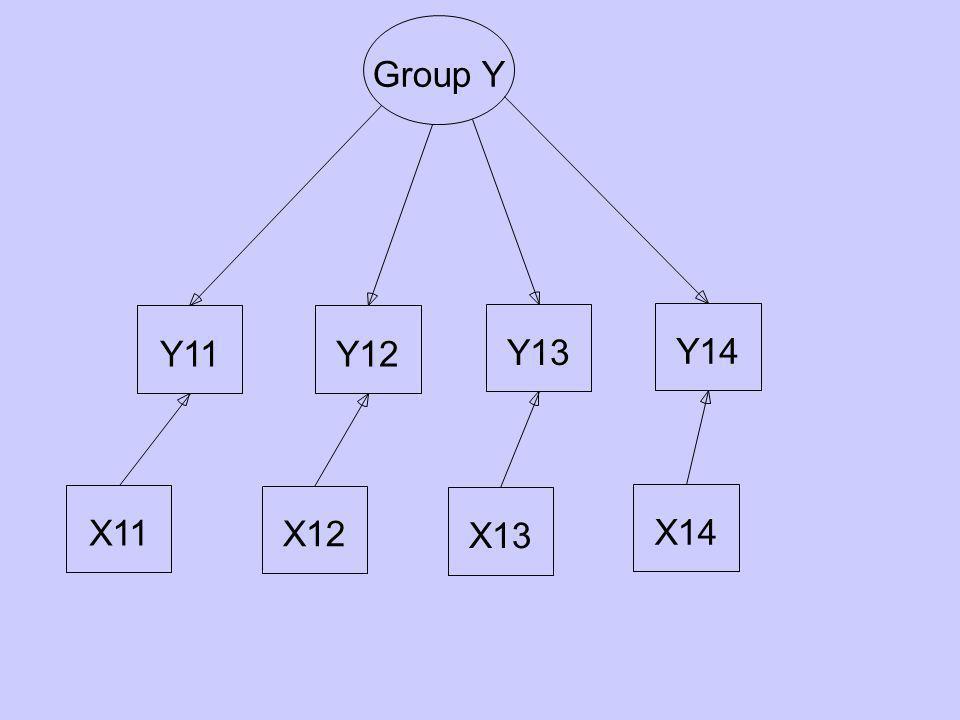 Y11Y12 Y13 Y14 Group Y X11 X12 X13 X14