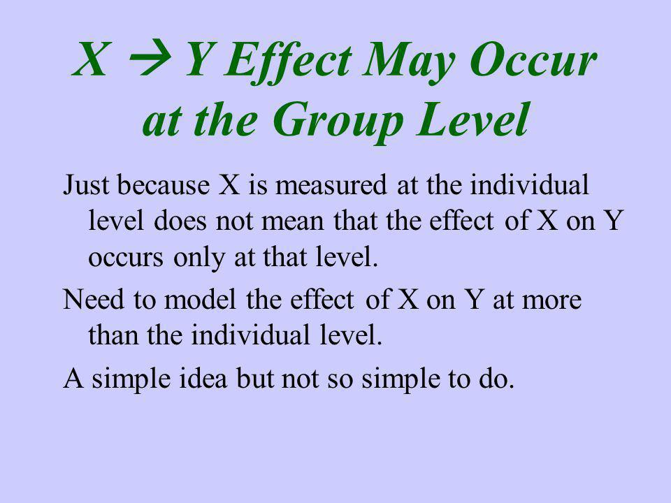 X Y Effect May Occur at the Group Level Just because X is measured at the individual level does not mean that the effect of X on Y occurs only at that level.