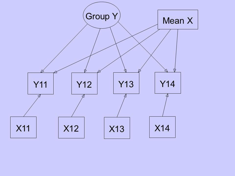Y11Y12 Y13 Y14 Group Y X11 X12 X13 X14 Mean X