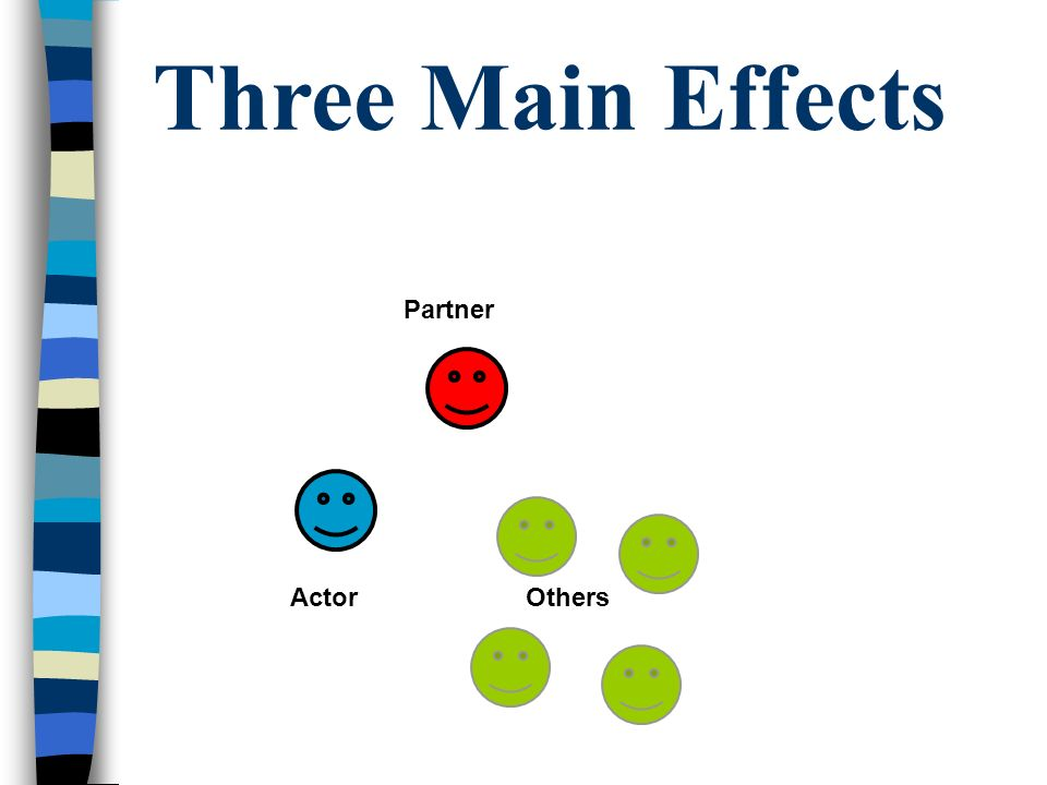 Three Main Effects Actor Partner Others