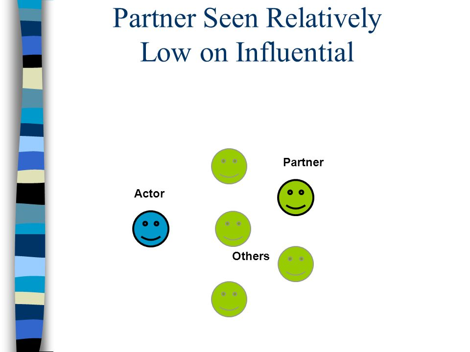 Partner Seen Relatively Low on Influential Actor Partner Others