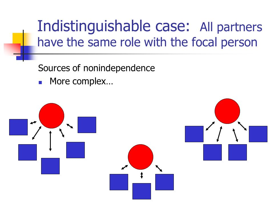 Indistinguishable case: All partners have the same role with the focal person Sources of nonindependence More complex…