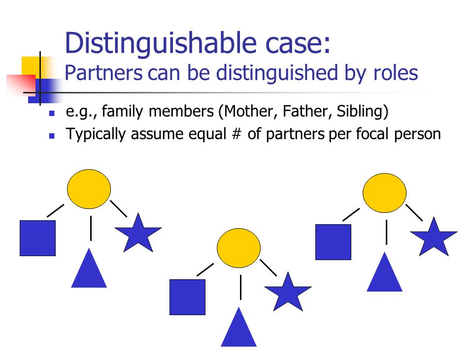 Distinguishable case: Partners can be distinguished by roles e.g., family members (Mother, Father, Sibling) Typically assume equal # of partners per focal person