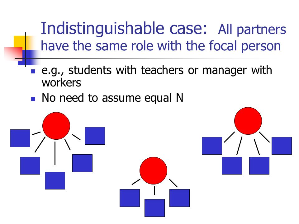 Indistinguishable case: All partners have the same role with the focal person e.g., students with teachers or manager with workers No need to assume equal N