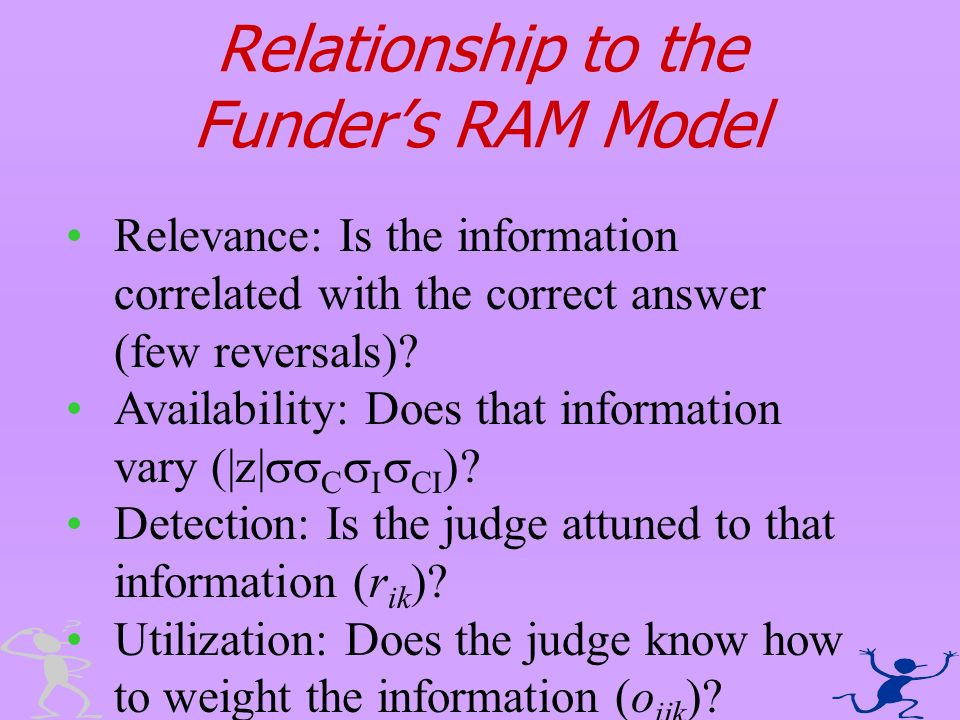 Relationship to the Funders RAM Model Relevance: Is the information correlated with the correct answer (few reversals)? Availability: Does that inform