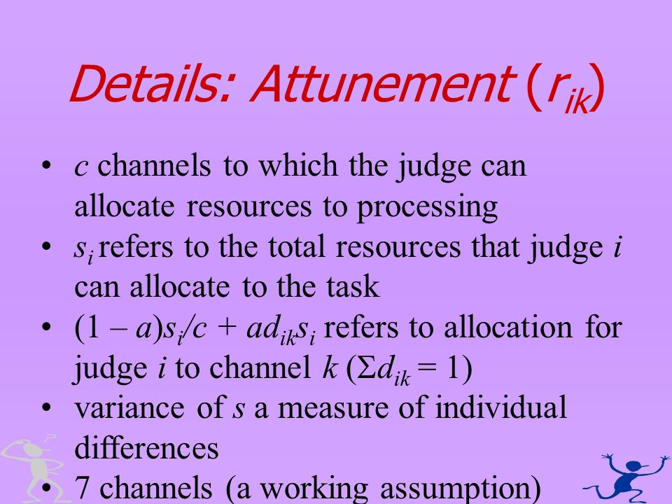 Details: Attunement (r ik ) c channels to which the judge can allocate resources to processing s i refers to the total resources that judge i can allo