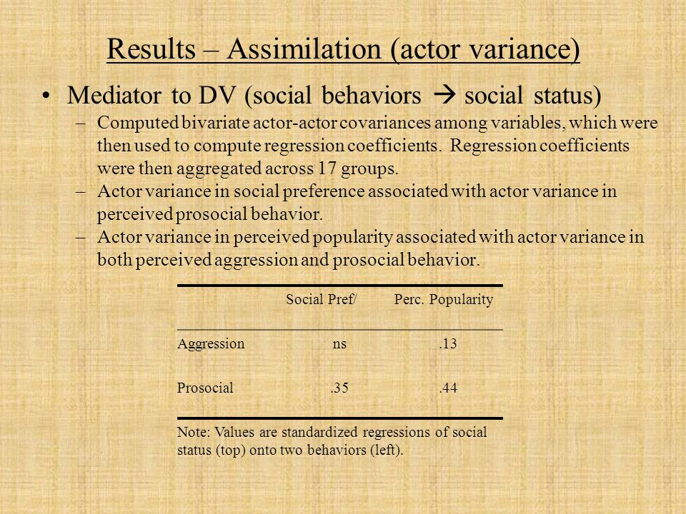 Results – Assimilation (actor variance) Mediator to DV (social behaviors social status) –Computed bivariate actor-actor covariances among variables, which were then used to compute regression coefficients.