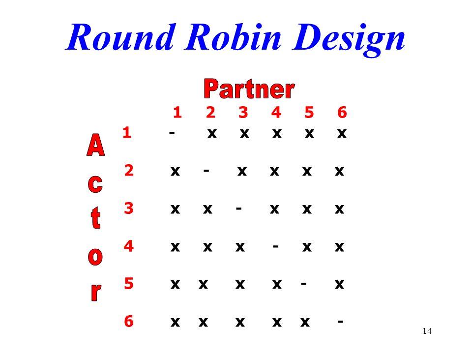14 Round Robin Design 1 2 3 4 5 6 1 - x x x x x 2 x - x x x x 3 x x - x x x 4 x x x - x x 5 x x x x - x 6 x x x x x -
