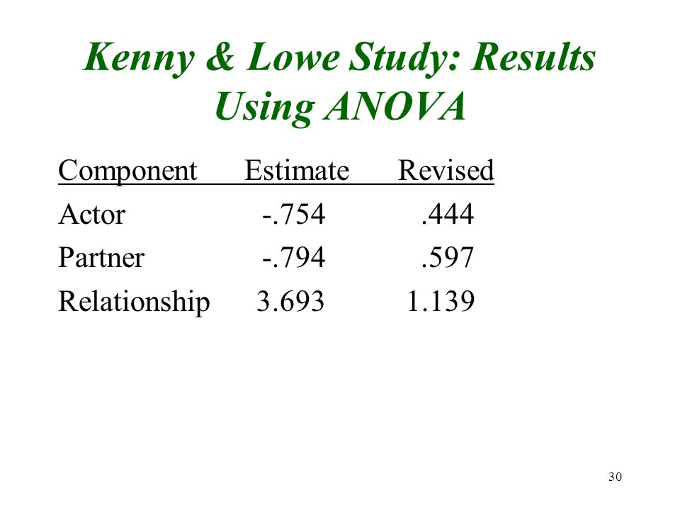 30 Kenny & Lowe Study: Results Using ANOVA Component EstimateRevised Actor-.754.444 Partner-.794.597 Relationship 3.693 1.139