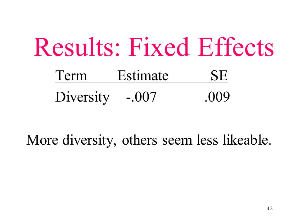 42 Results: Fixed Effects Term Estimate SE Diversity -.007.009 More diversity, others seem less likeable.