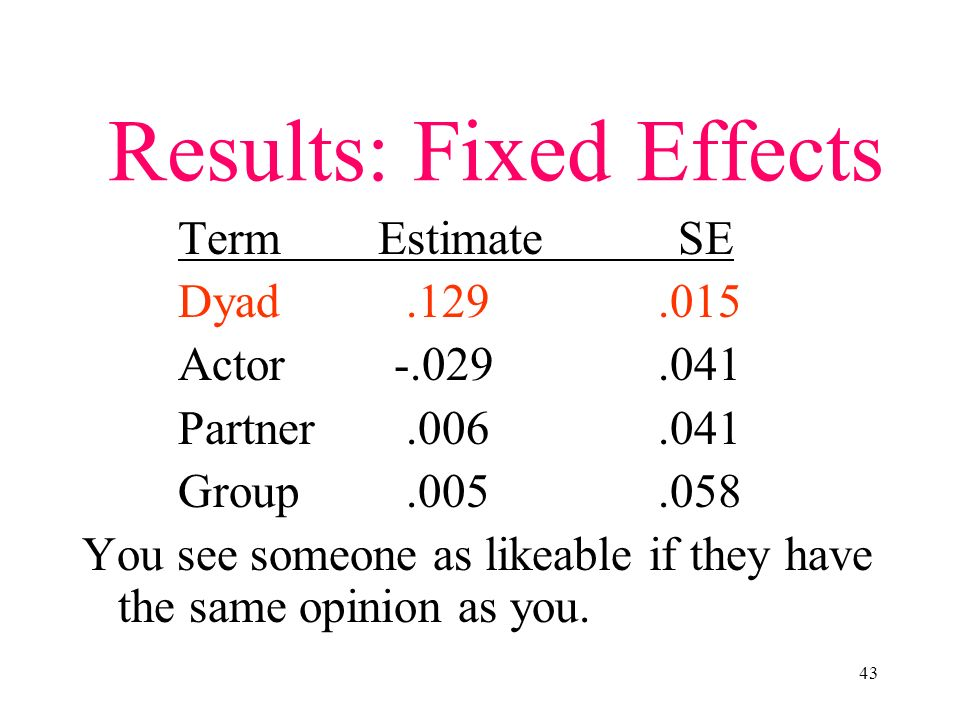 43 Results: Fixed Effects Term Estimate SE Dyad.129.015 Actor -.029.041 Partner.006.041 Group.005.058 You see someone as likeable if they have the sam