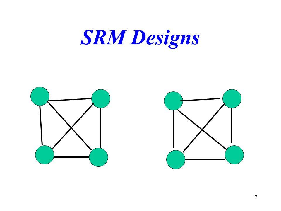 7 SRM Designs