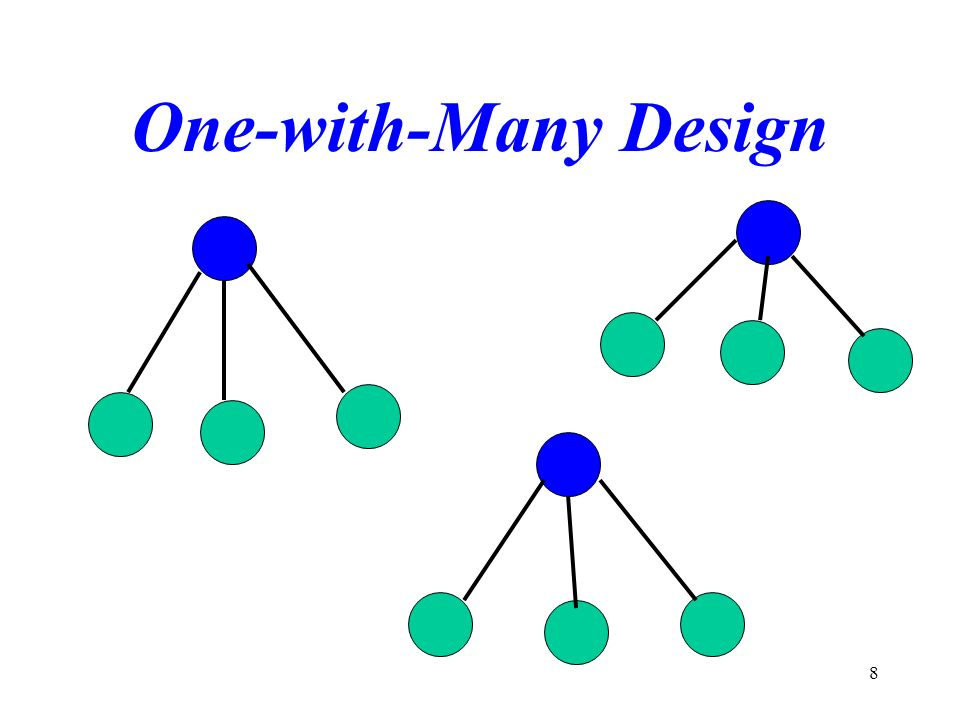 8 One-with-Many Design