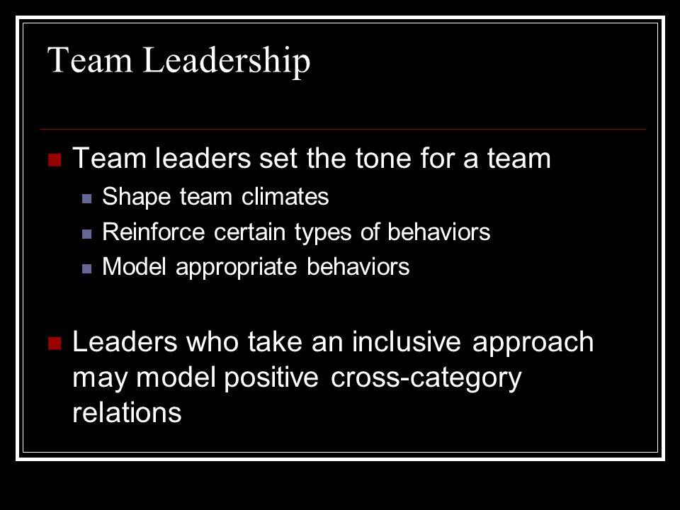 Team Leadership Team leaders set the tone for a team Shape team climates Reinforce certain types of behaviors Model appropriate behaviors Leaders who