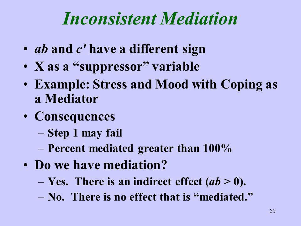 20 Inconsistent Mediation ab and c have a different sign X as a suppressor variable Example: Stress and Mood with Coping as a Mediator Consequences –S