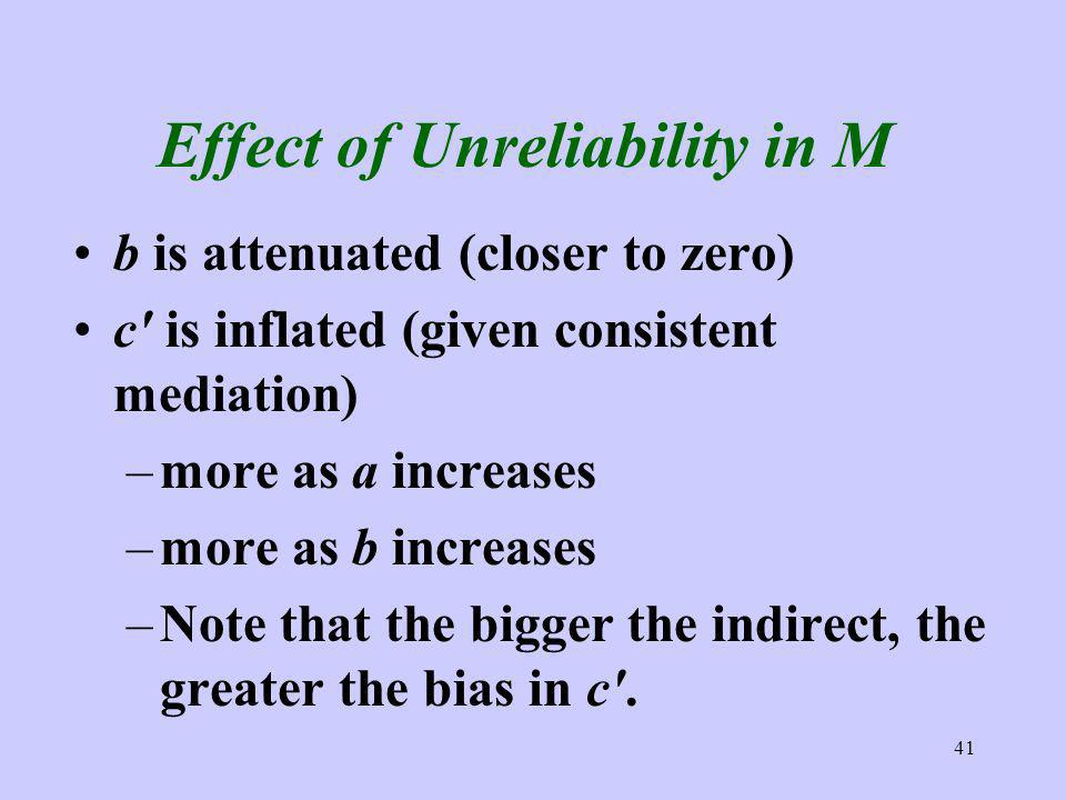 41 Effect of Unreliability in M b is attenuated (closer to zero) c is inflated (given consistent mediation) –more as a increases –more as b increases