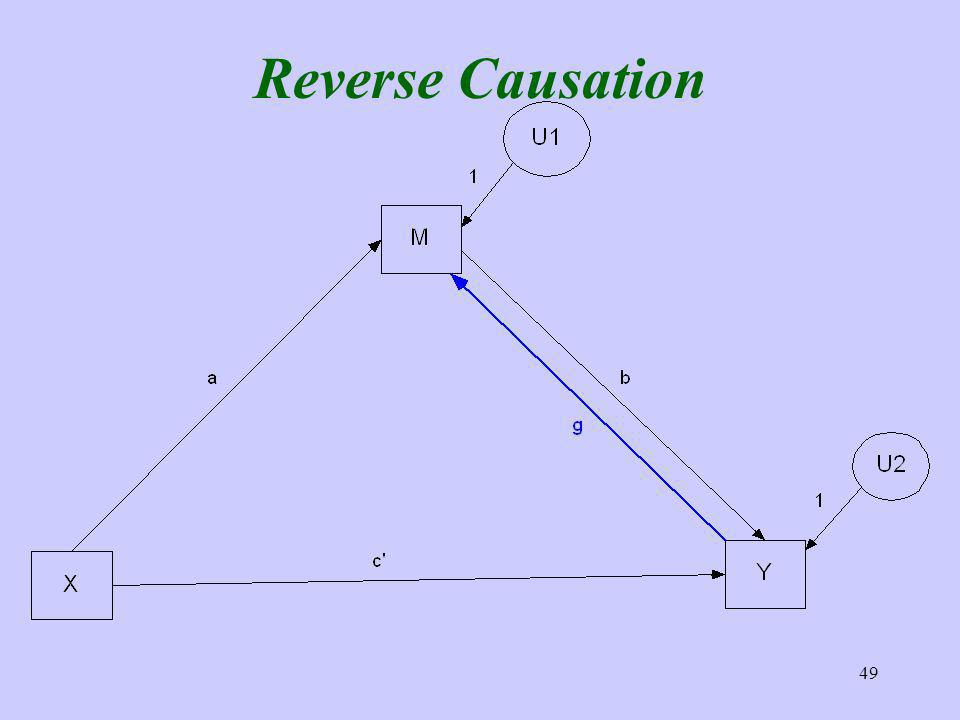 49 Reverse Causation