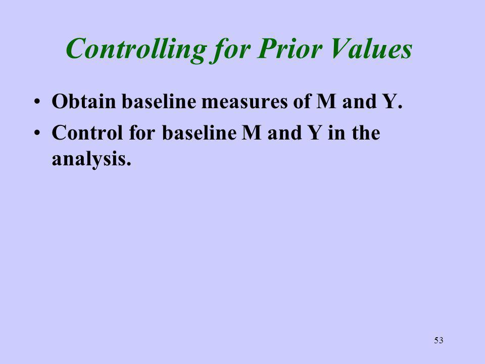 53 Controlling for Prior Values Obtain baseline measures of M and Y.