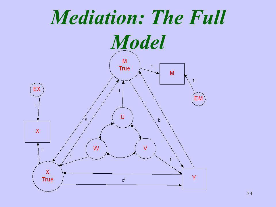 54 Mediation: The Full Model