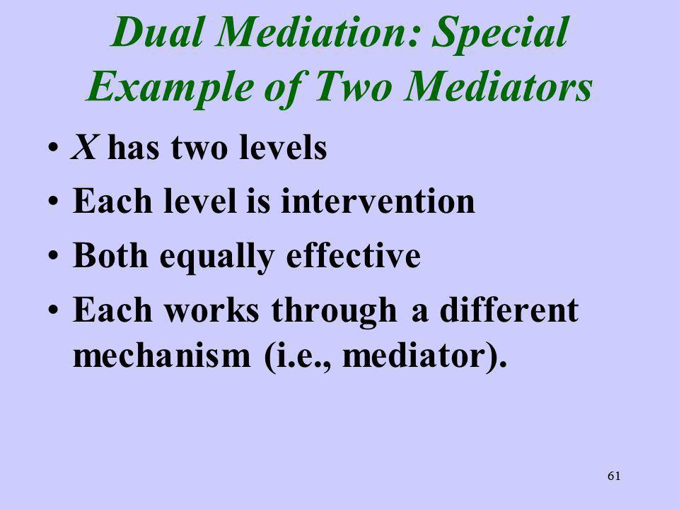 61 Dual Mediation: Special Example of Two Mediators X has two levels Each level is intervention Both equally effective Each works through a different mechanism (i.e., mediator).