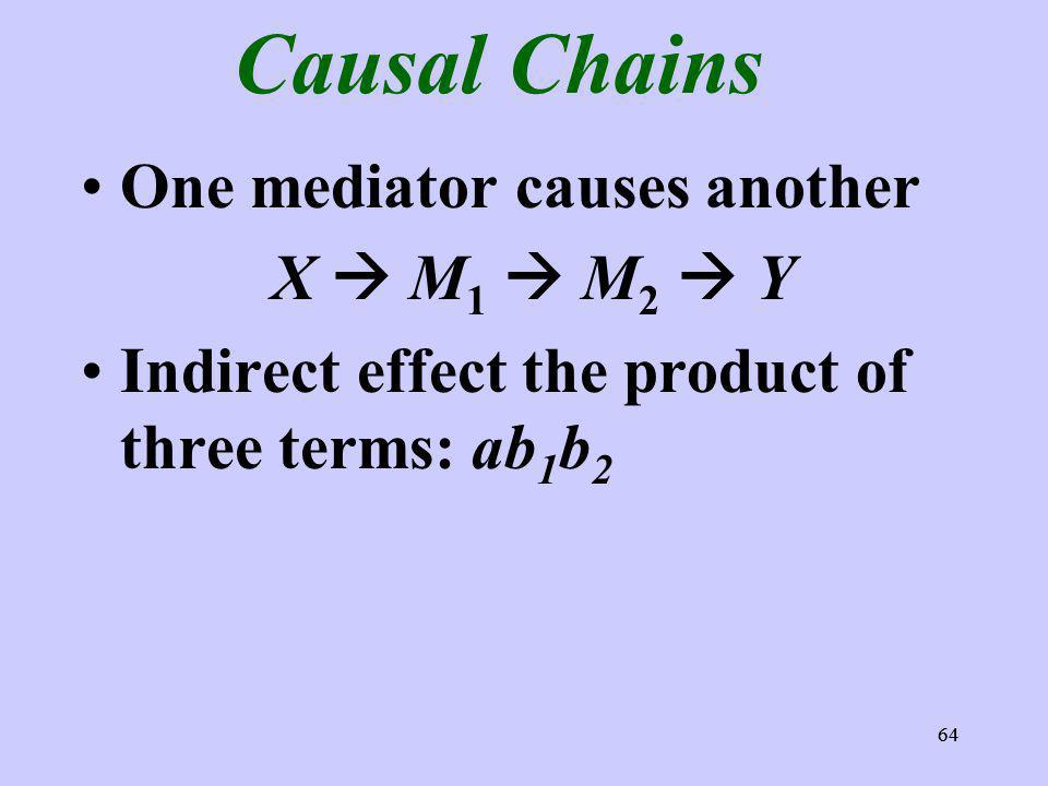 64 Causal Chains One mediator causes another X M 1 M 2 Y Indirect effect the product of three terms: ab 1 b 2 64