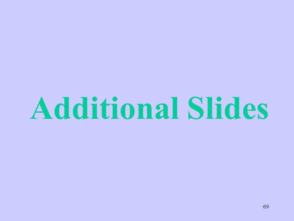 Additional Slides 69