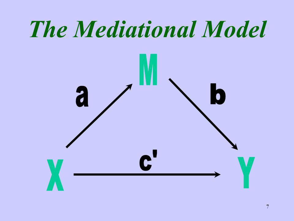 7 The Mediational Model