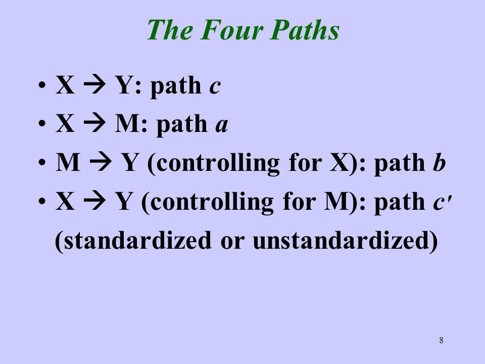 8 The Four Paths X Y: path c X M: path a M Y (controlling for X): path b X Y (controlling for M): path c (standardized or unstandardized)