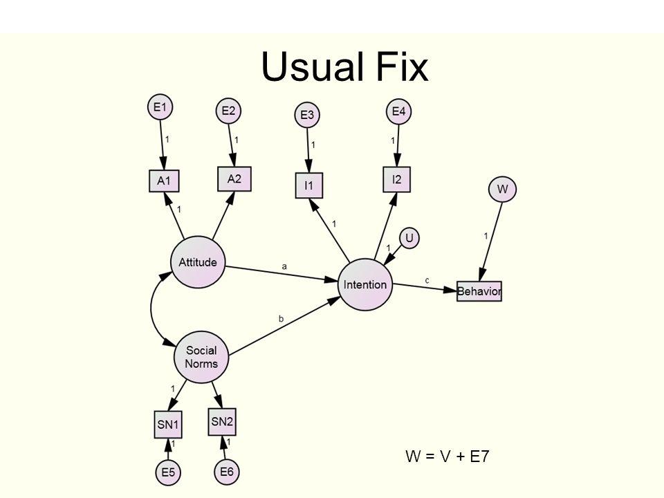 Usual Fix W = V + E7