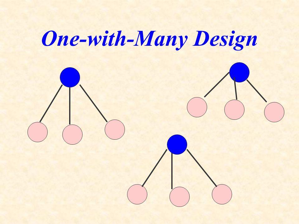 SRM Designs