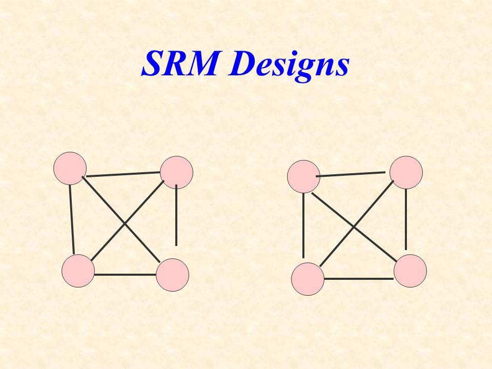 Types of APIM Models actor only a > 0; p = 0 partner only p > 0; a = 0 couple model a = p social comparison model a + p = 0