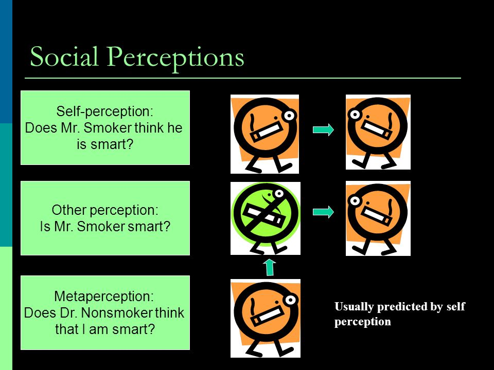 Social Perceptions Self-perception: Does Mr. Smoker think he is smart? Other perception: Is Mr. Smoker smart? Metaperception: Does Dr. Nonsmoker think