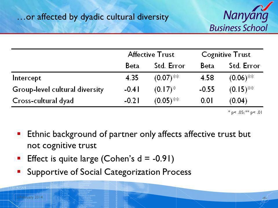 13 3 February 2014 …or affected by dyadic cultural diversity Ethnic background of partner only affects affective trust but not cognitive trust Effect