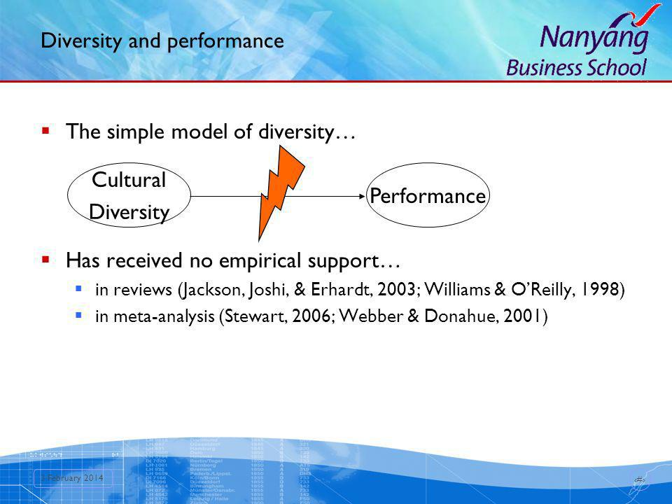 5 3 February 2014 Diversity and performance (2) Cultural Diversity Performance Trust / Cohesion Creativity / Resources - + + + …because the two effects likely cancel each other out (e.g., Reagans et al., 2004)