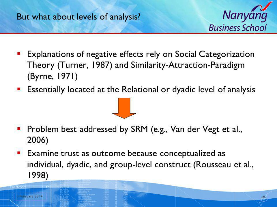 6 3 February 2014 But what about levels of analysis? Explanations of negative effects rely on Social Categorization Theory (Turner, 1987) and Similari