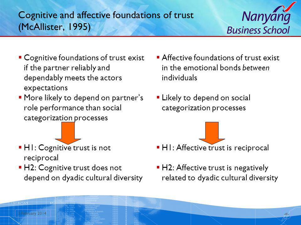 7 3 February 2014 Cognitive and affective foundations of trust (McAllister, 1995) Cognitive foundations of trust exist if the partner reliably and dep