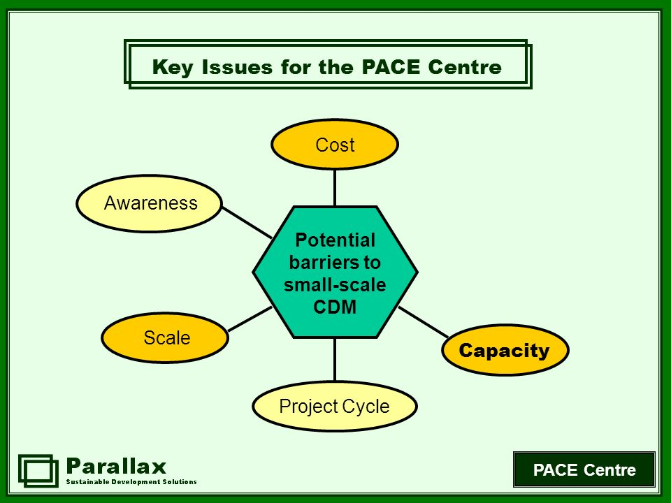 PACE Centre Awareness Scale Project Cycle Capacity Cost Potential barriers to small-scale CDM Key Issues for the PACE Centre