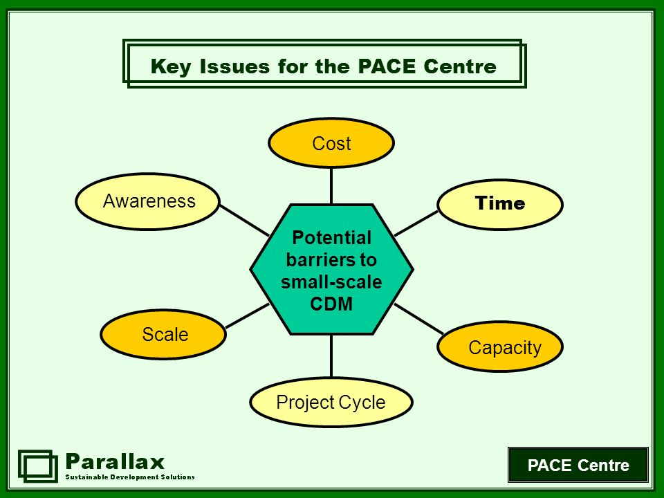 PACE Centre Time Awareness Scale Project Cycle Capacity Cost Potential barriers to small-scale CDM Key Issues for the PACE Centre