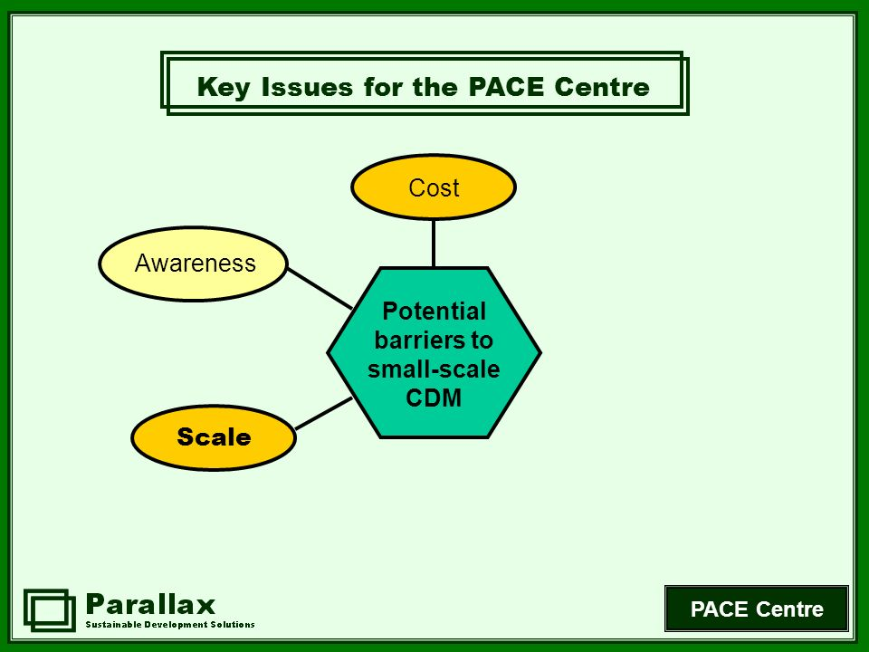 PACE Centre Scale to Attract Investors South African PACE Centre CDM for Small-Scale Renewable Energy & Energy Efficiency Individual projects insufficient Project bundling Common baselines (international experience) Low and delayed revenue streams High project & business risks