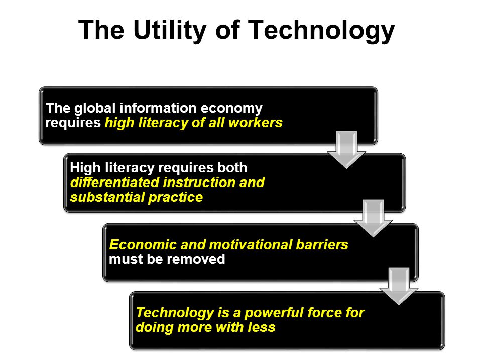 The global information economy requires high literacy of all workers High literacy requires both differentiated instruction and substantial practice Economic and motivational barriers must be removed Technology is a powerful force for doing more with less The Utility of Technology