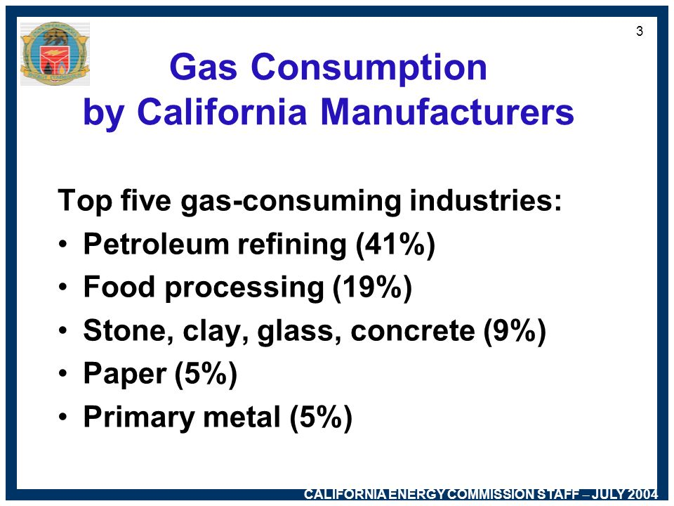 CALIFORNIA ENERGY COMMISSION STAFF – JULY 2004 2 The United States consumes 25 percent of the worlds natural gas. 22,534 billion cubic feet in 2002 15