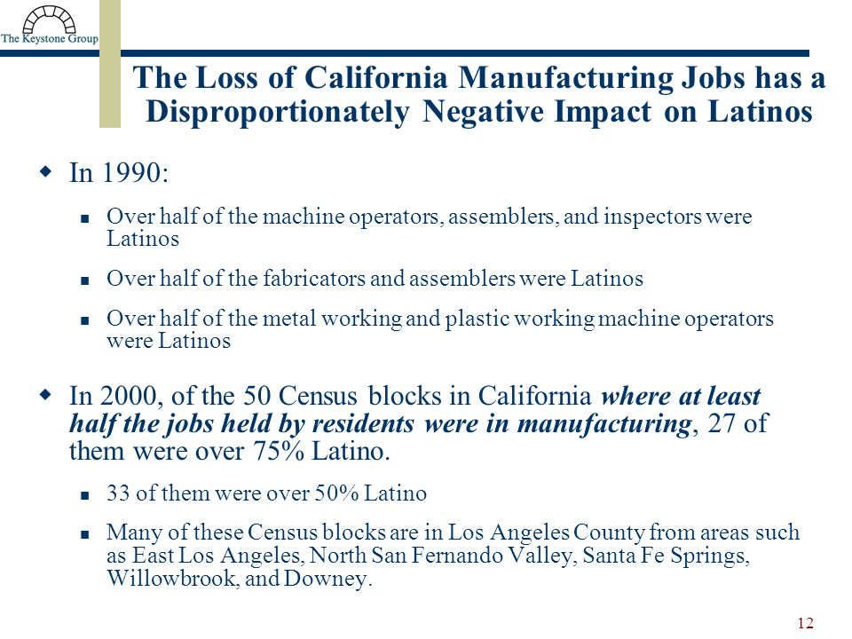 12 The Loss of California Manufacturing Jobs has a Disproportionately Negative Impact on Latinos In 1990: Over half of the machine operators, assemblers, and inspectors were Latinos Over half of the fabricators and assemblers were Latinos Over half of the metal working and plastic working machine operators were Latinos In 2000, of the 50 Census blocks in California where at least half the jobs held by residents were in manufacturing, 27 of them were over 75% Latino.