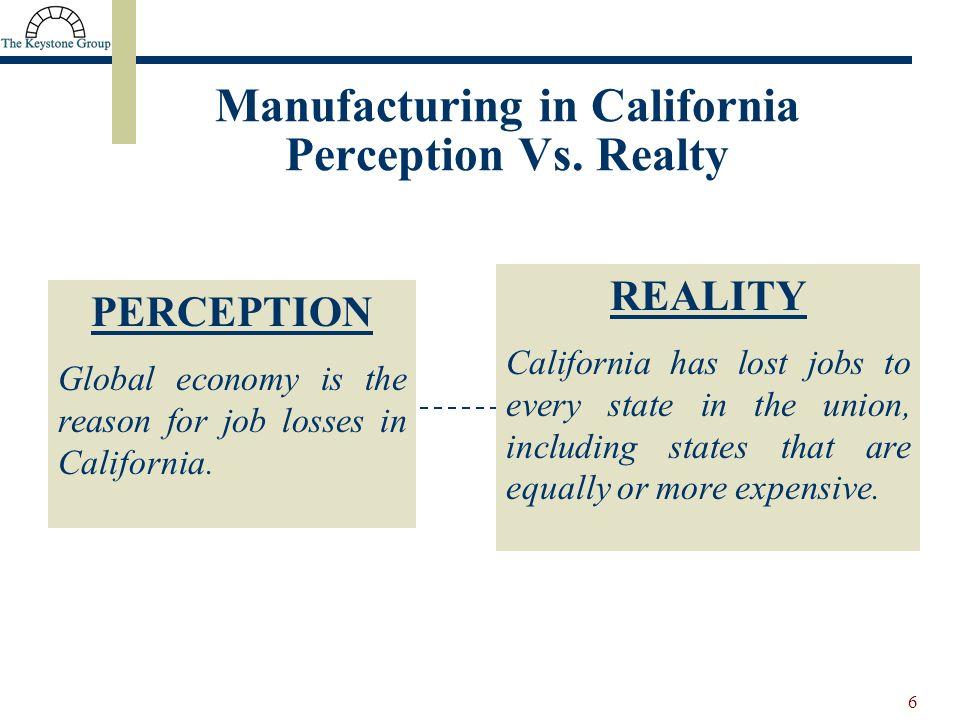 6 Manufacturing in California Perception Vs.