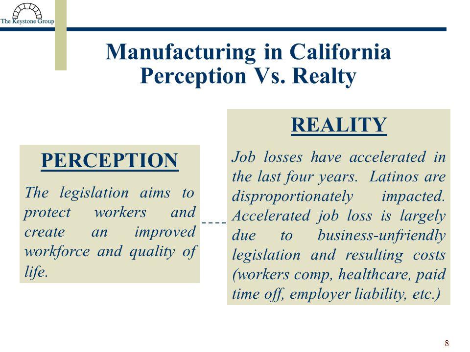 8 Manufacturing in California Perception Vs.
