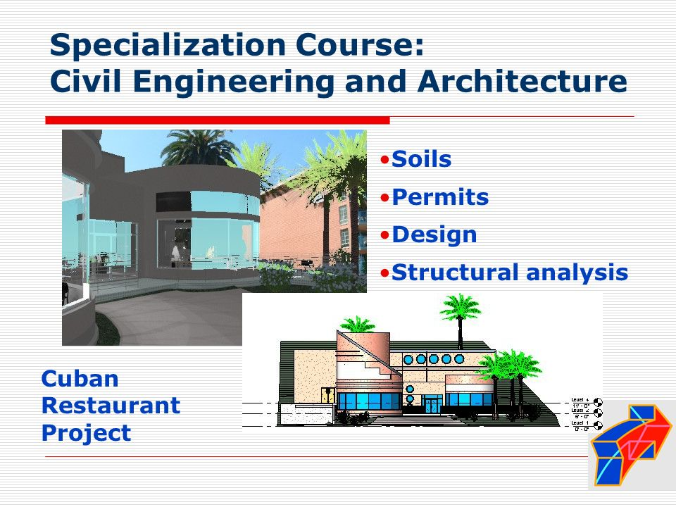 Specialization Course: Civil Engineering and Architecture Cuban Restaurant Project Soils Permits Design Structural analysis