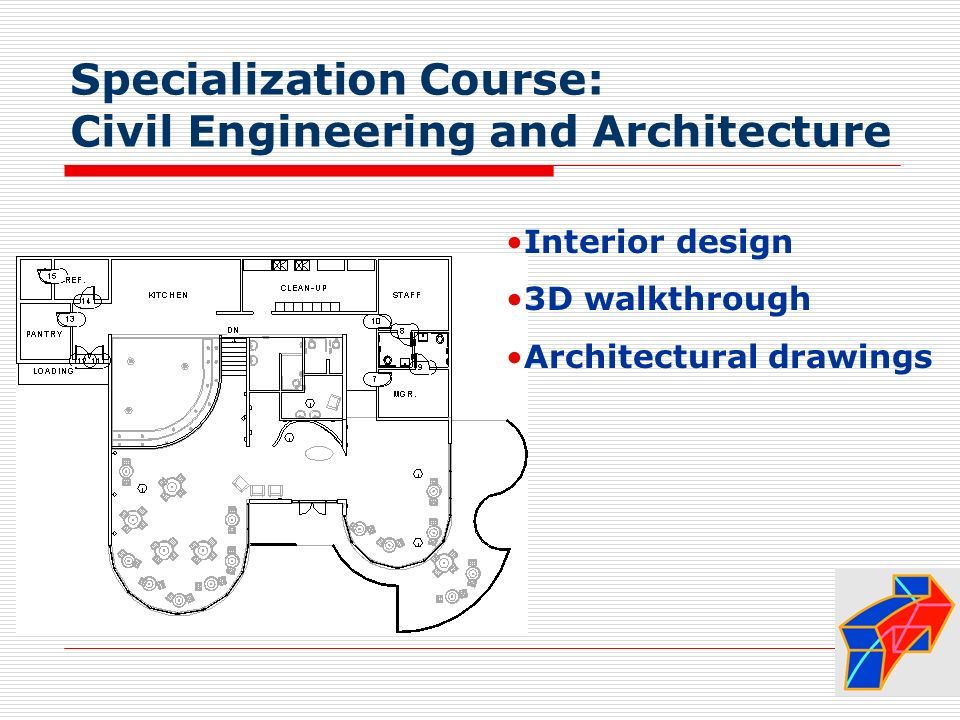 Specialization Course: Civil Engineering and Architecture Interior design 3D walkthrough Architectural drawings