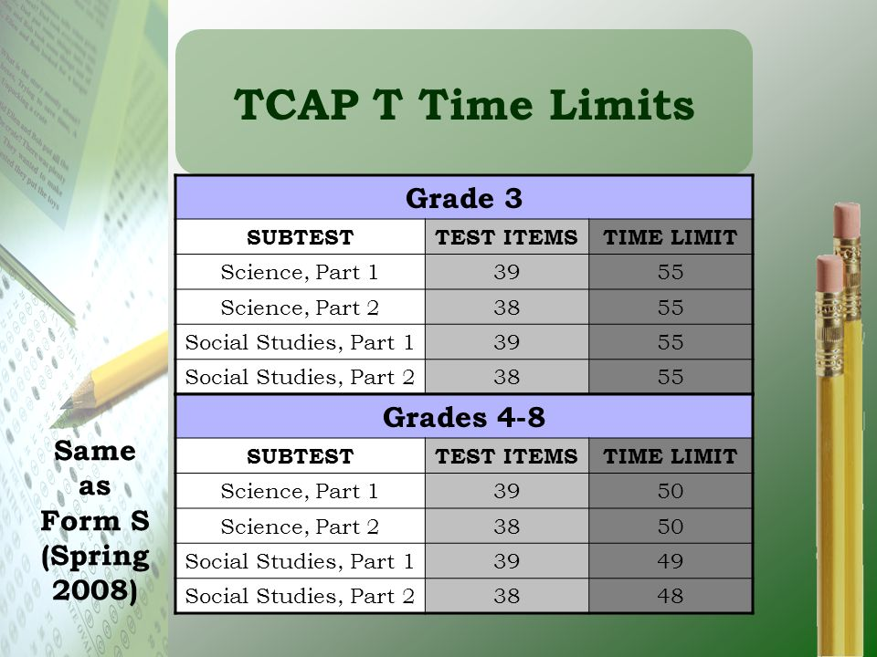 TCAP T Time Limits Grade 3 SUBTESTTEST ITEMSTIME LIMIT Science, Part 13955 Science, Part 23855 Social Studies, Part 13955 Social Studies, Part 23855 G
