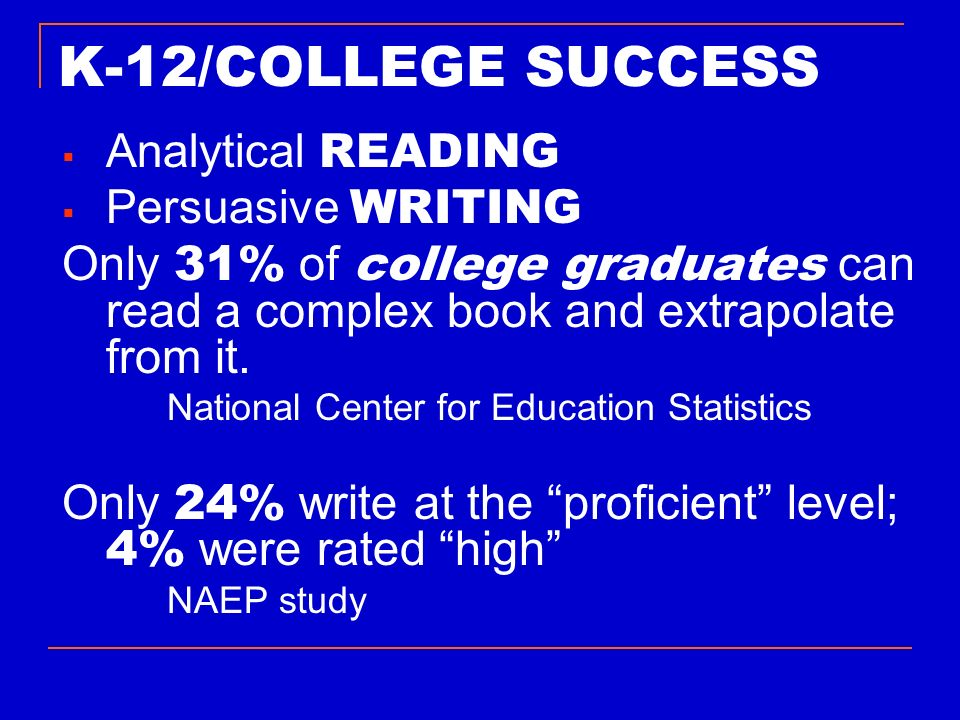 K-12/COLLEGE SUCCESS Analytical READING Persuasive WRITING Only 31% of college graduates can read a complex book and extrapolate from it. National Cen