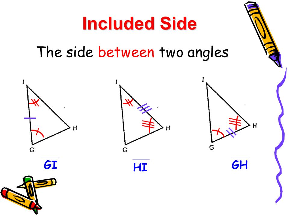 The side between two angles Included Side GI HI GH